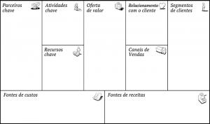 canvas-business-model